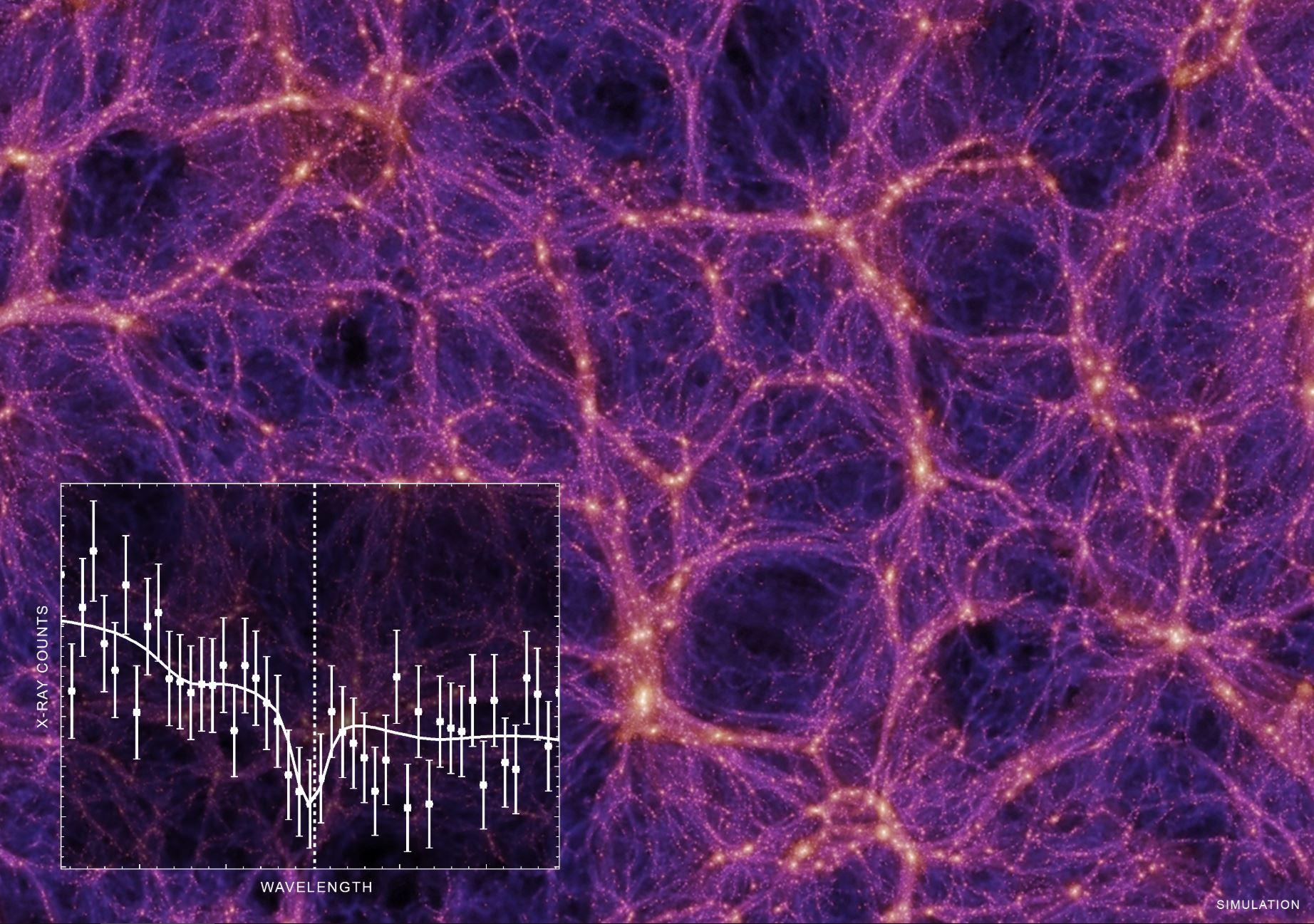 Image Credit: Illustration: Springel et al. (2005); Spectrum: NASA/CXC/CfA/Kovács et al.  -  Read full caption