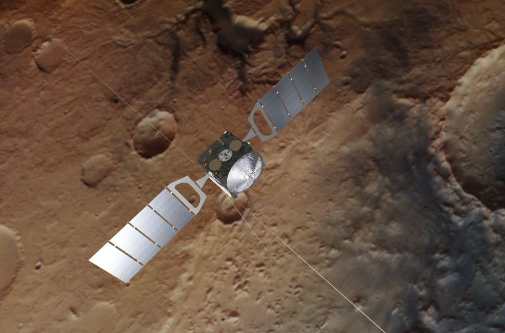 Mars Express - Spacecraft image credit: ESA/ATG medialab; Mars: ESA/DLR/FU Berlin -  CC BY-SA 3.0 IGO