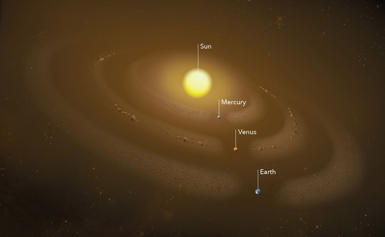 In this illustration, several dust rings circle the Sun. These rings form when planets' gravities tug dust grains into orbit around the Sun. Recently, scientists have detected a dust ring at Mercury's orbit. Others hypothesize the source of Venus' dust ring is a group of never-before-detected co-orbital asteroids. - Image Credit:  NASA's Goddard Space Flight Center/Mary Pat Hrybyk-Keith