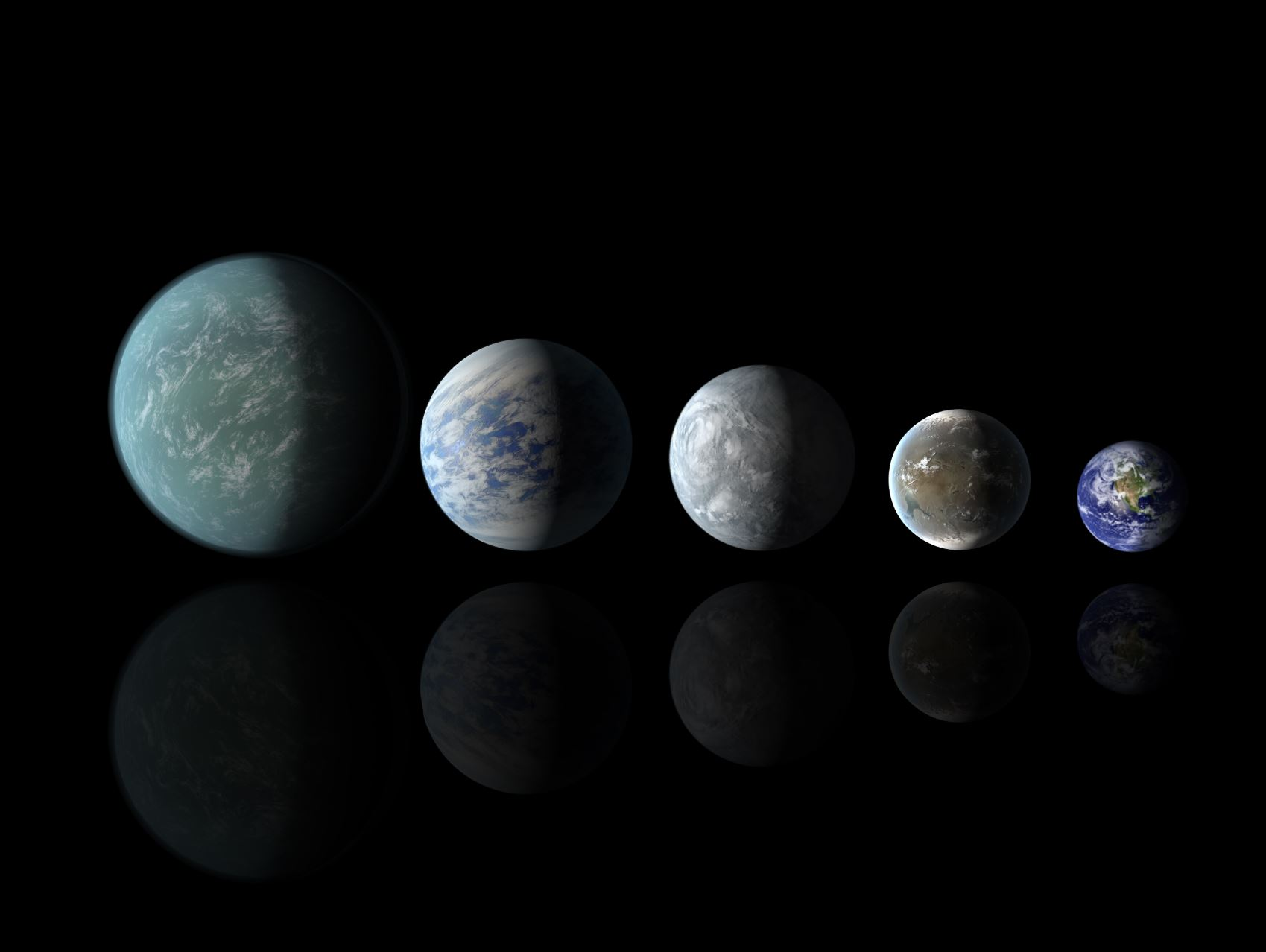 Relative sizes of planets that are in a zone potentially compatible with life: Kepler-22b, Kepler-69c, Kepler-62e, Kepler-62f and Earth (named left to right; except for Earth, these are artists' renditions).- Image Credit:  NASA ,  CC BY
