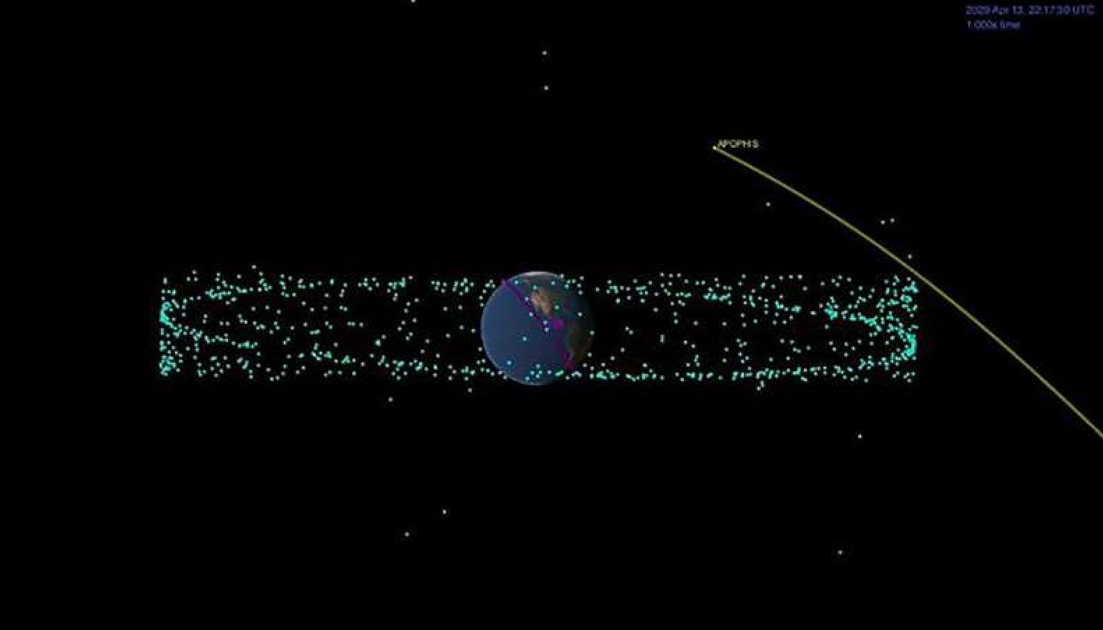 In 2029, the asteroid Apophis will come closer to Earth than some of our satellites.- Image Credits: NASA/JPL-Caltech