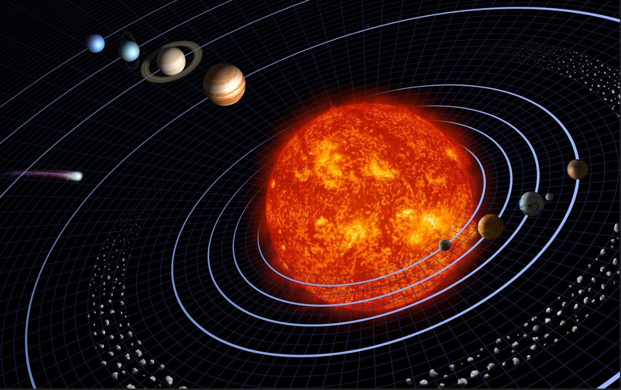 Solar system - Image Credit:  NASA, Harman Smith and Laura Generosa (nee Berwin) via Wikimedia Commons