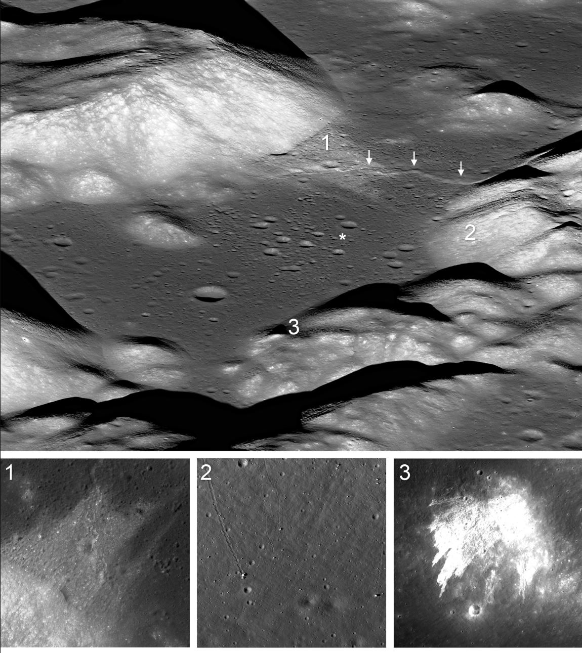 The Taurus-Littrow valley is the location of the Apollo 17 landing site (asterisk). Cutting across the valley, just above the landing site, is the Lee-Lincoln fault scarp. Movement on the fault was the likely source of numerous moonquakes that triggered events in the valley. 1) Large landslides on of slopes of South Massif draped relatively bright rocks and dust (regolith) on and over the Lee-Lincoln scarp. 2) Boulders rolled down the slopes of North Massif leaving tracks or narrow troughs in the regolith on the slopes of North Massif. 3) Landslides on southeastern slopes of the Sculptured Hills. - Image Credit: NASA/GSFC/Arizona State University/Smithsonian - (click to enlarge)
