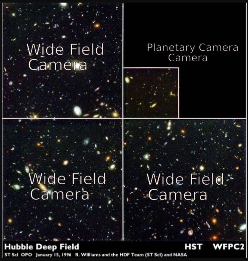 This image of the Hubble Deep Field shows how the four separate sensors combine to create the telltale staircase image that WFPC2 is known for.  - Image Credit: Image Credit:  John Fader via Wikimedia commons - Transfered to Commons by Mike Peel