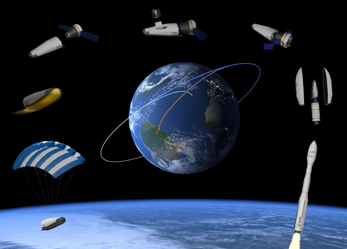 ESA's Space Rider aims to provide Europe with an affordable, independent, reusable end-to-end space transportation system integrated with Vega-C, for routine access and return from low Earth orbit. - Image Credit:  ESA