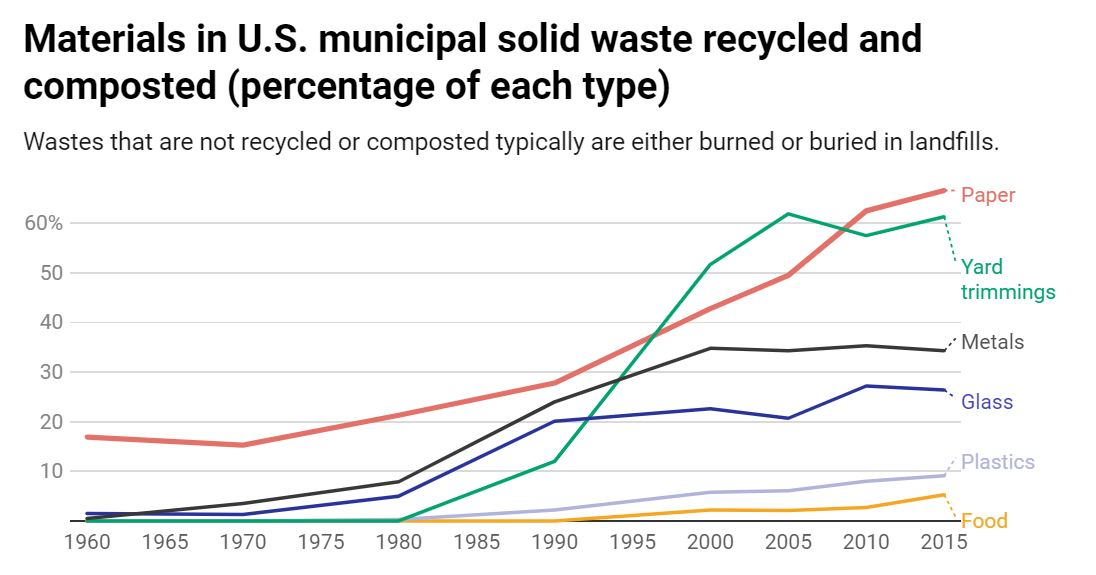 Chart: The Conversation, CC-BY-ND - Source:  EPA   Get the data