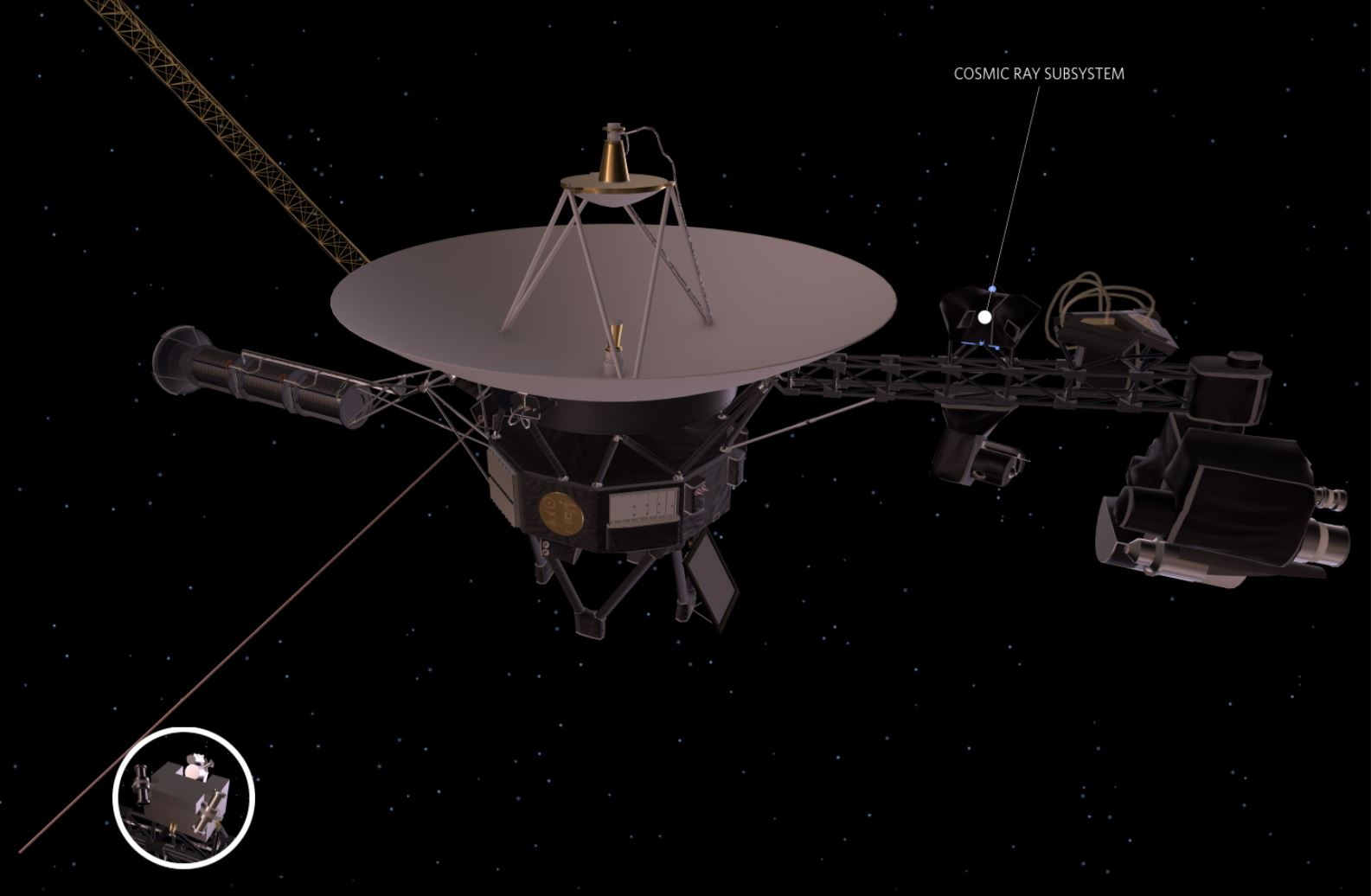 This artist's concept depicts one of NASA's Voyager spacecraft, including the location of the cosmic ray subsystem (CRS) instrument. Both Voyagers launched with operating CRS instruments. - Image Credits: Credits: NASA/JPL-Caltech