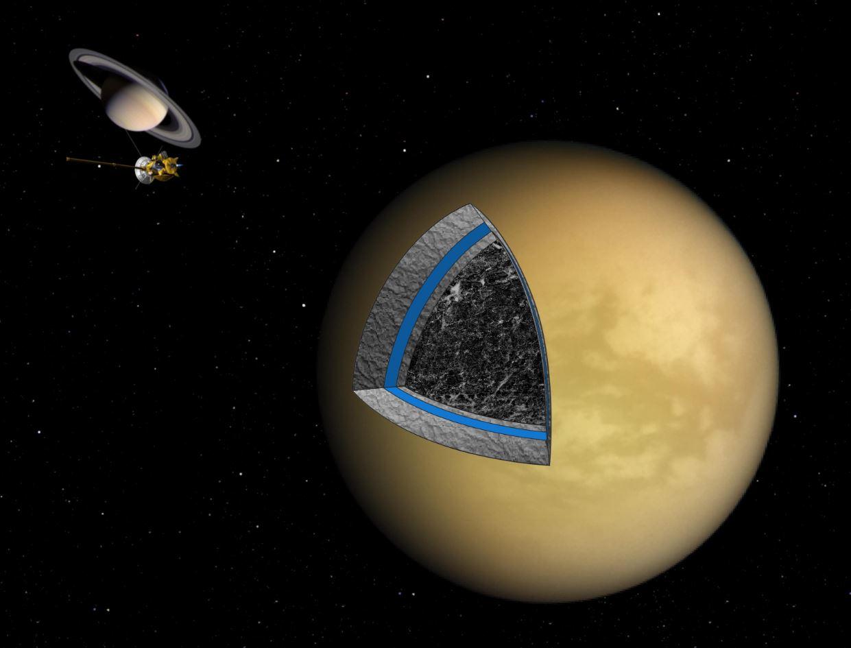 Artist's illustration of the interior of Titan, including its liquid water layer. - Image Credits: NASA/JPL