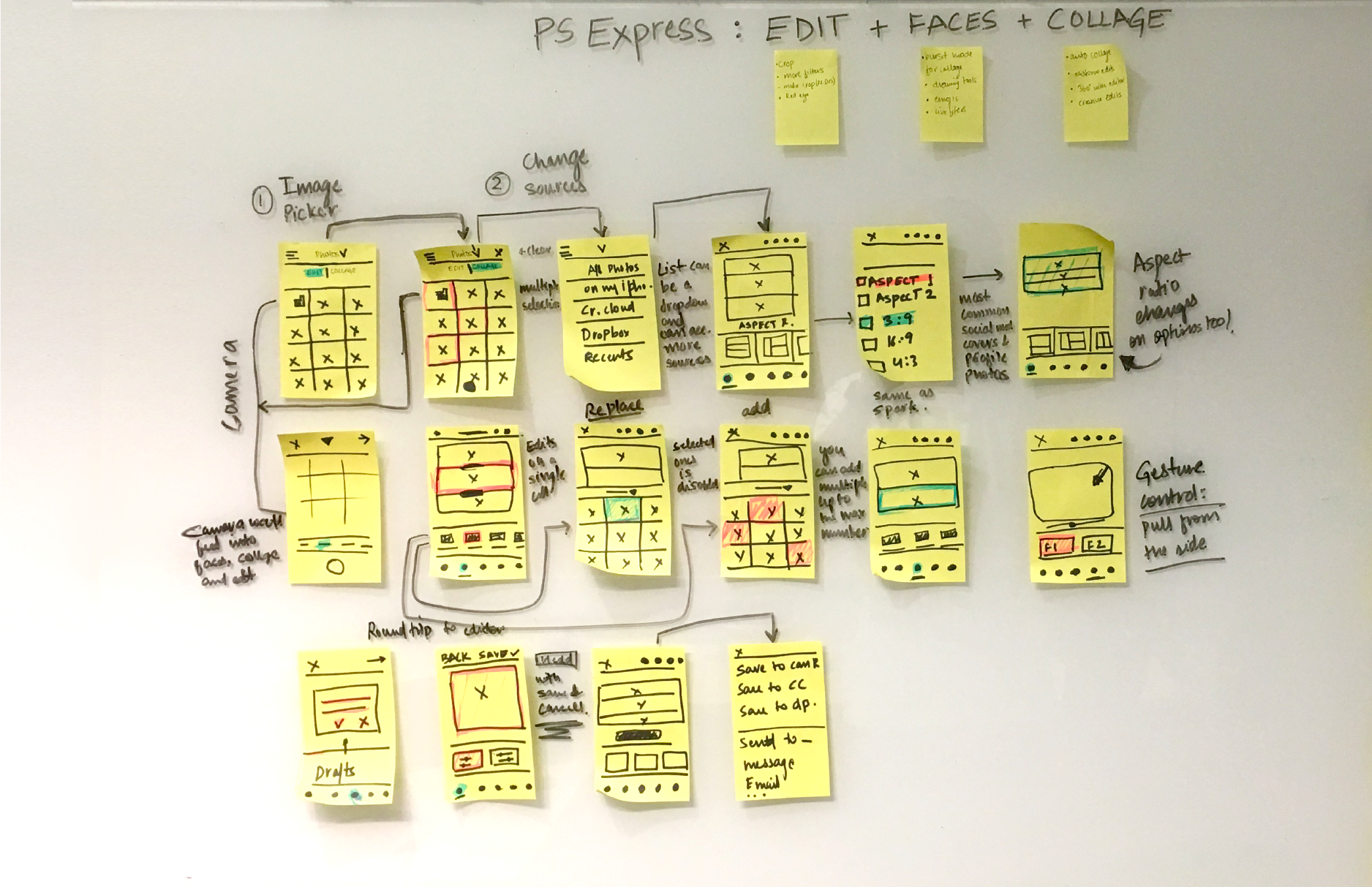 Designing workflows - Initial workflows, wireframingand content mapping