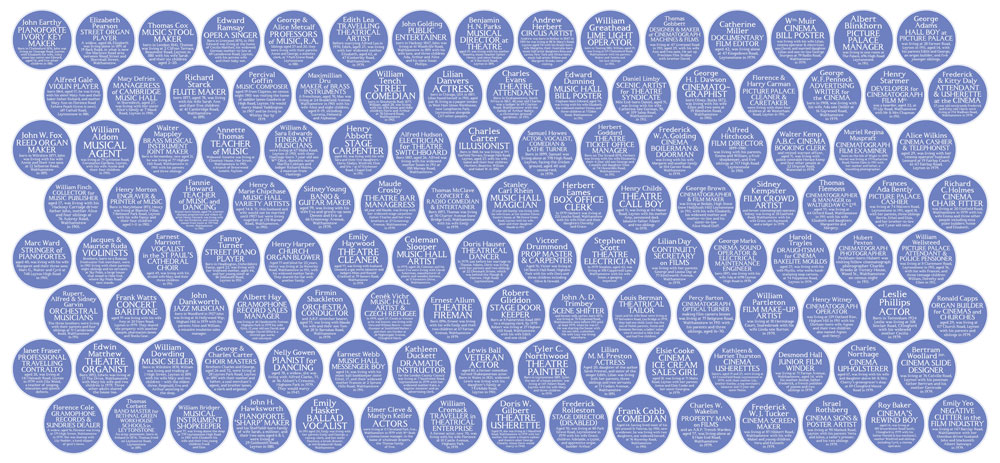 120 plaques celebrating former residents of Waltham Forest working in the music, film and theatre industries. See them close up at Venue 173c of the E17 Art Trail 2019, inside  Walthamstow Village Window Gallery, 47 Orford Road, London E17 9NJ .