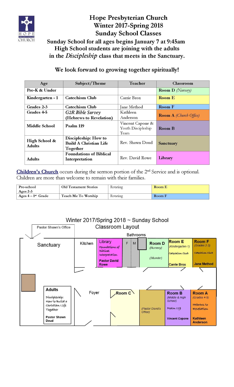 Winter 2017 Spring 2018 Sunday School Topics Chart.jpg