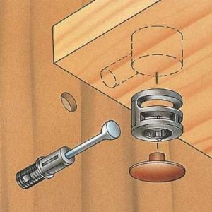 Cam lock fastener diagram