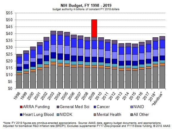 NIH image 1.jpg