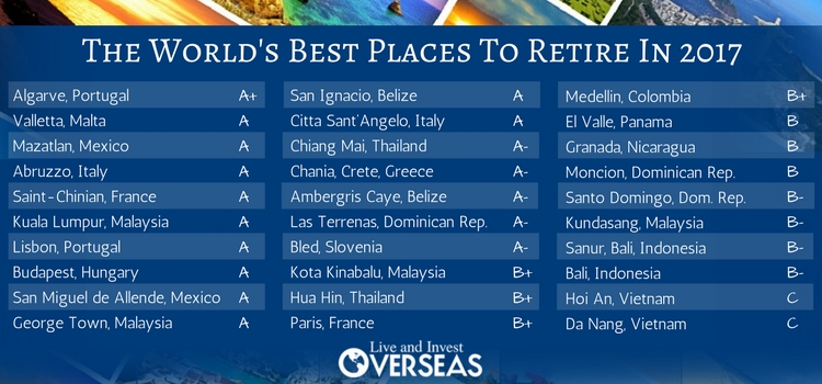 best place to retire mazatlan
