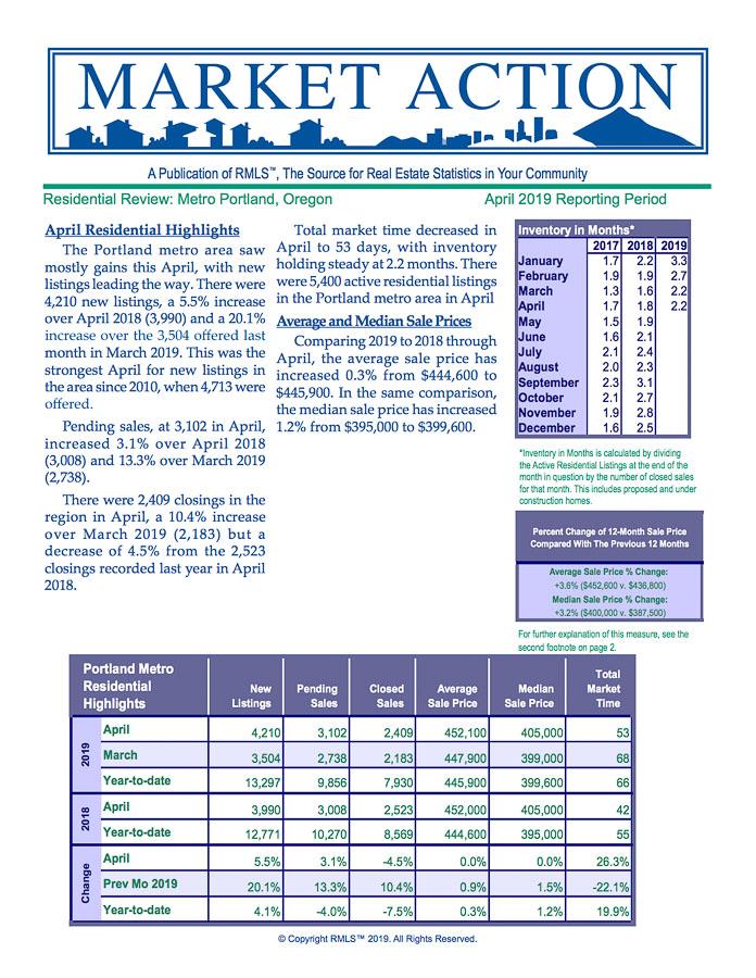 PortlandMetroArea-Real-Estate-Market-Action-News-April-2019.jpg