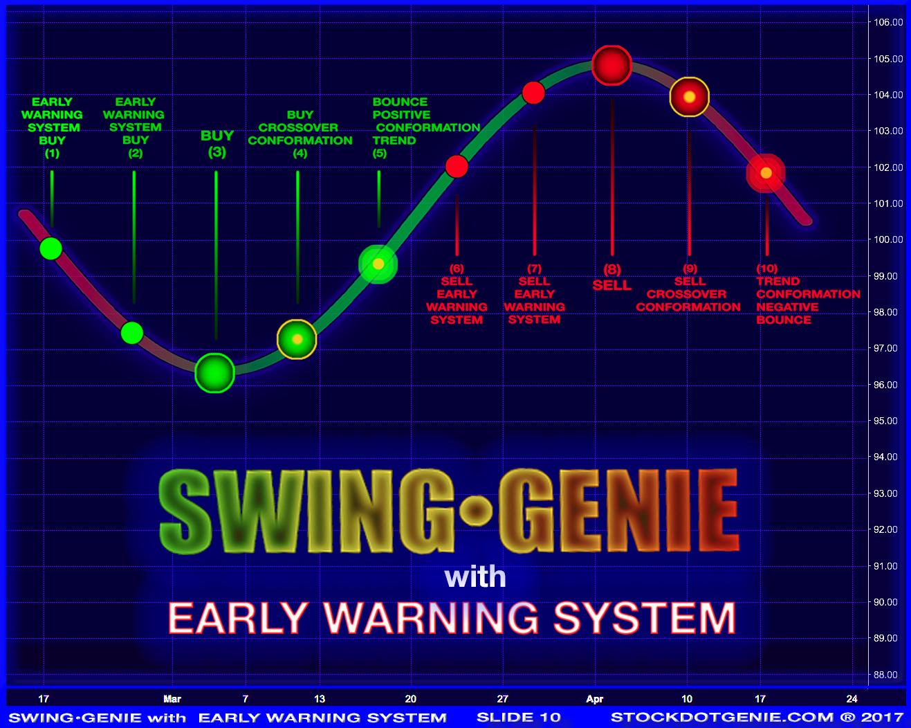 SGEWS-SLIDE10.png