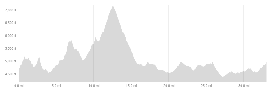 Fmtr50k.png