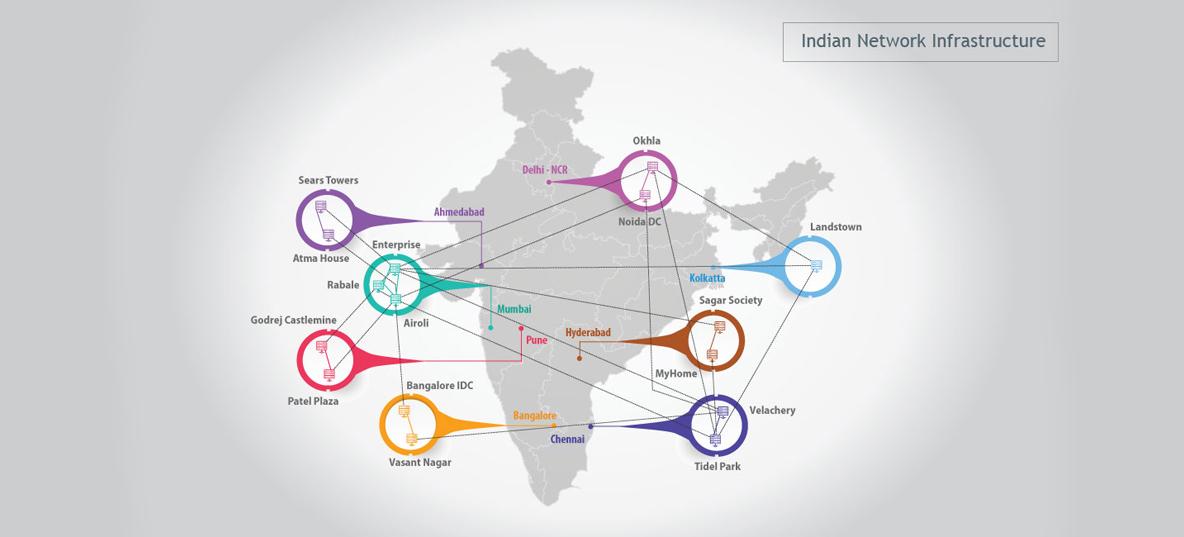 indian-network_V21_SIFY.jpg