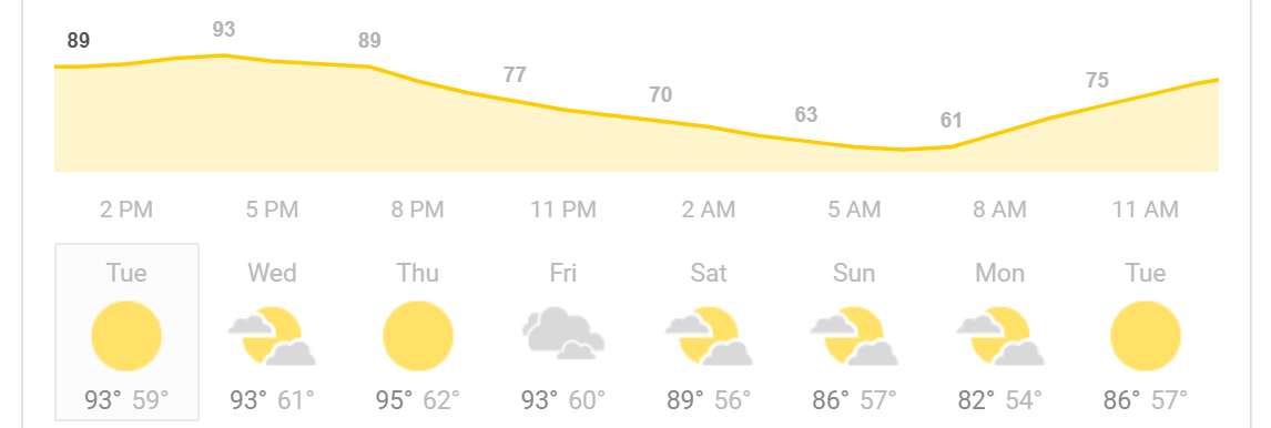 Heat wave.png