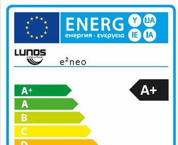 Energiklassifisering Ihht. EU-direktiv Nr. 1253/2014