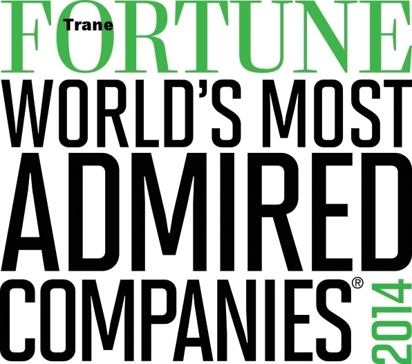 Trane Nombrado la compañia #1 de maquinaria industrial a nivel global