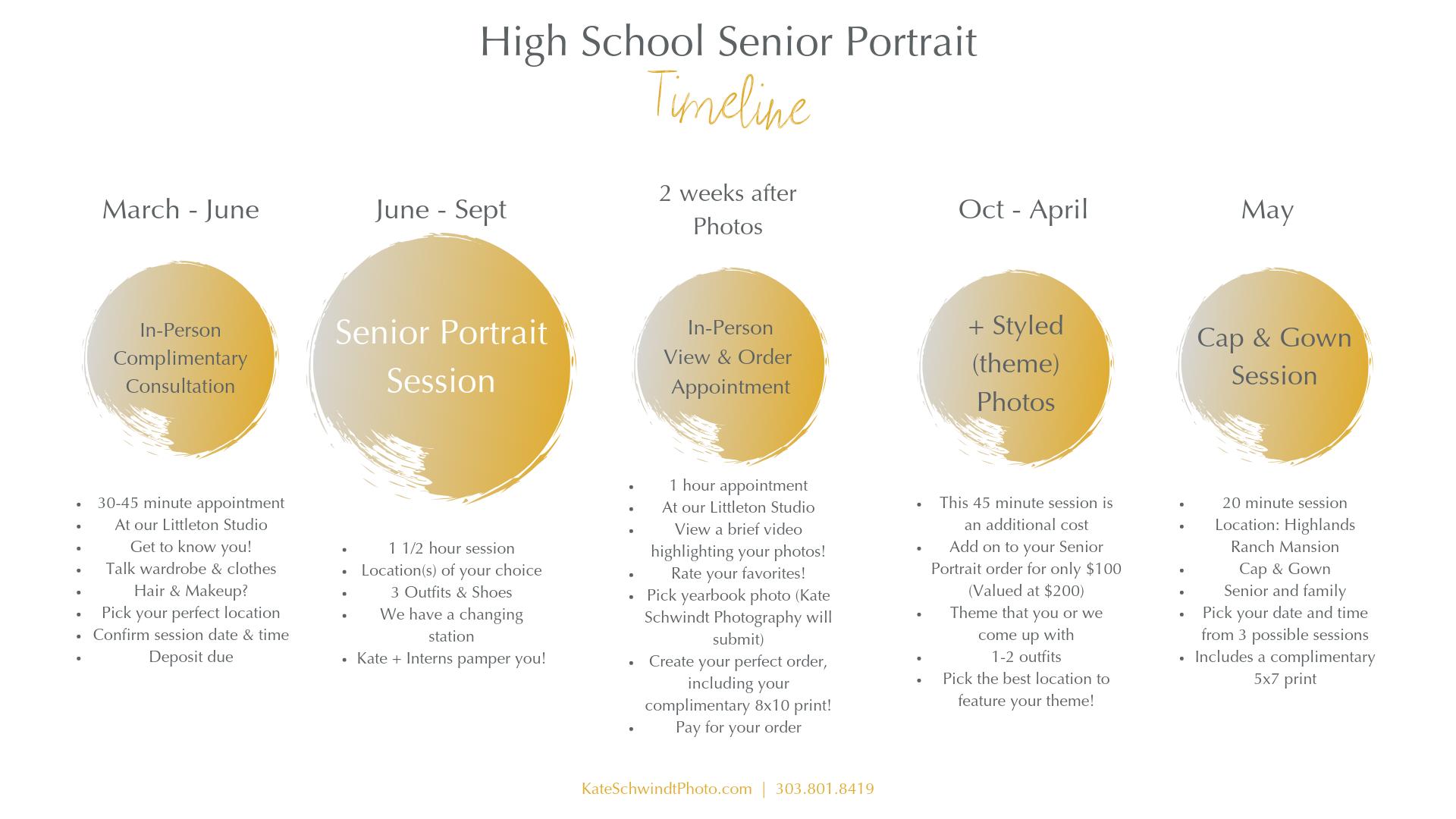 KSP-Senior-Portrait-Timeline.png