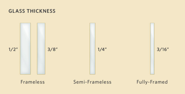 glass-thickness-for-shower-doors.jpg