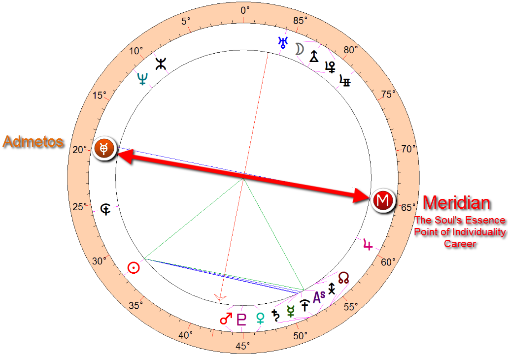 "Hillary Clinton astrology ~ energy ""blocking"" planet admetos right on her meridian axis"
