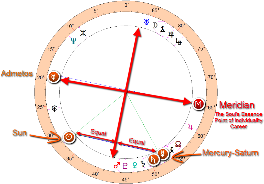 Hillary Clinton astrology ~ mercury-Saturn/sun = meridian