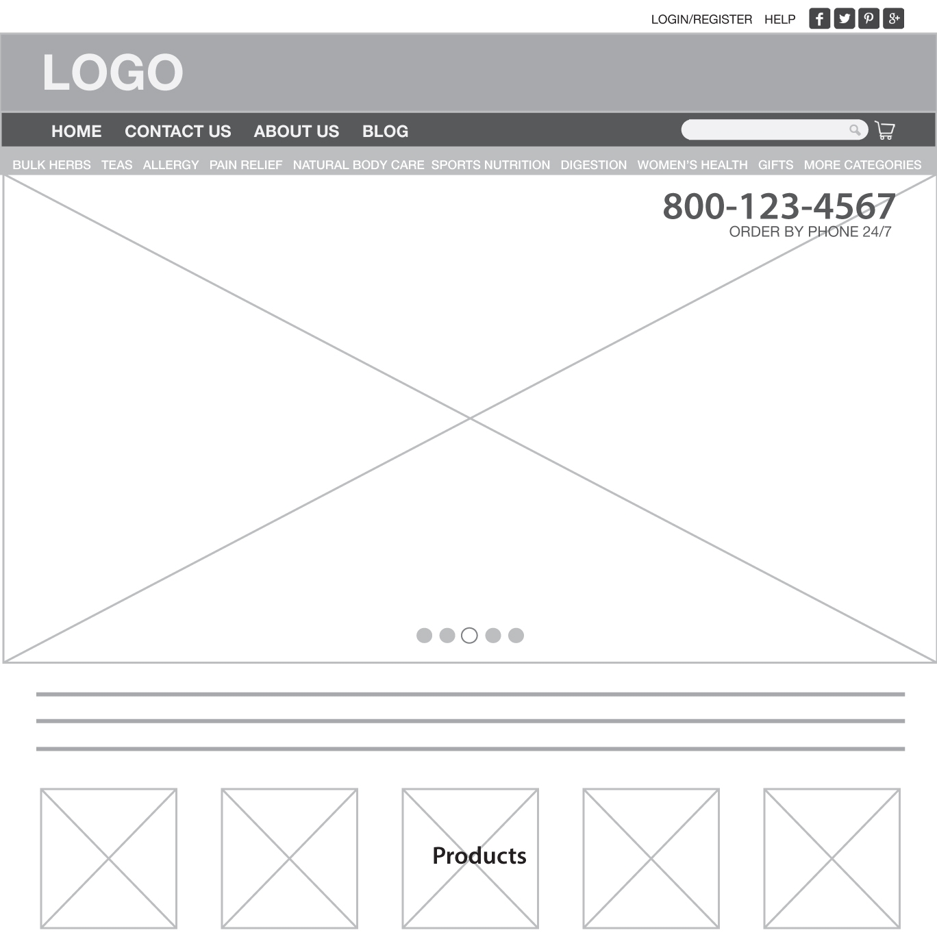 Initial Wireframes: Retail
