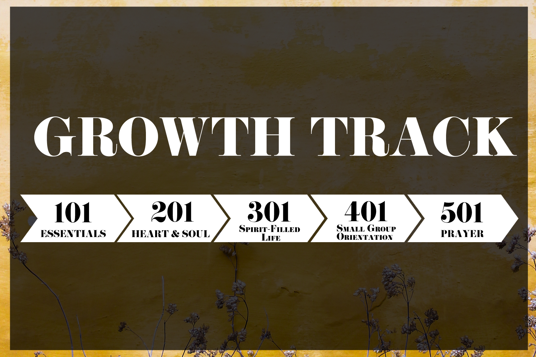 Growth Track 301: Spirit-Filled Life — PONCA CITY CHURCH
