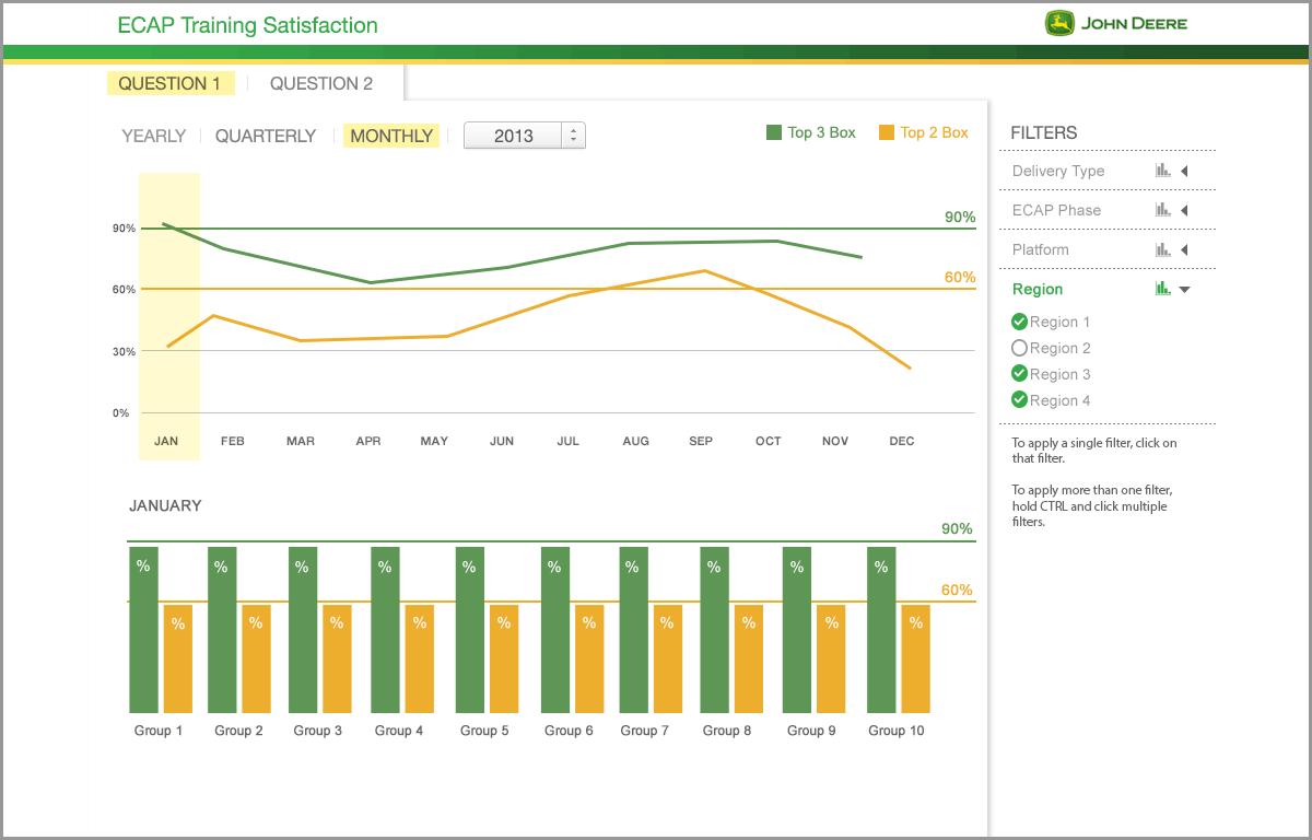 Dashboard: Employee Training Tracker