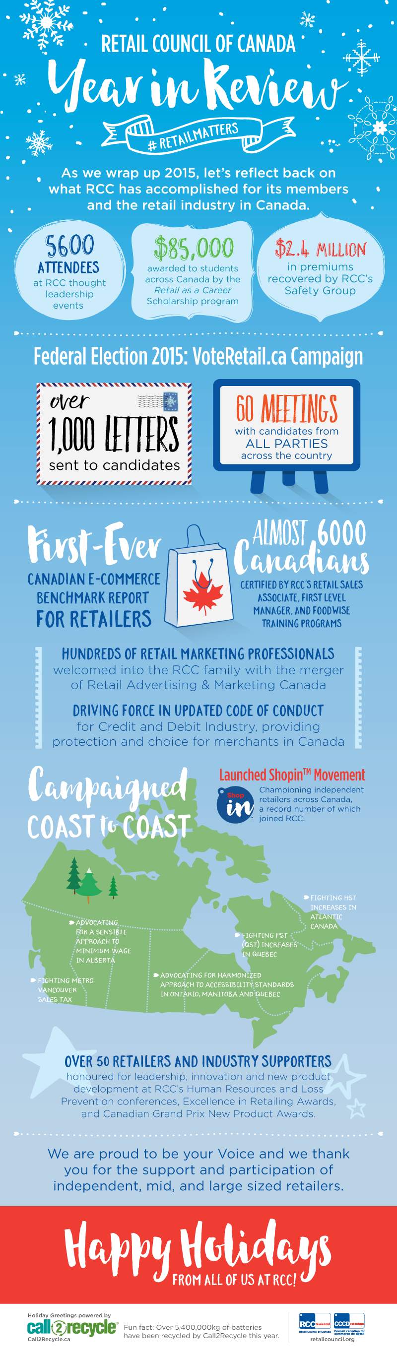 Designed as a holiday message + an engaging way to summarize Retail Council of Canada's annual accomplishments to its members