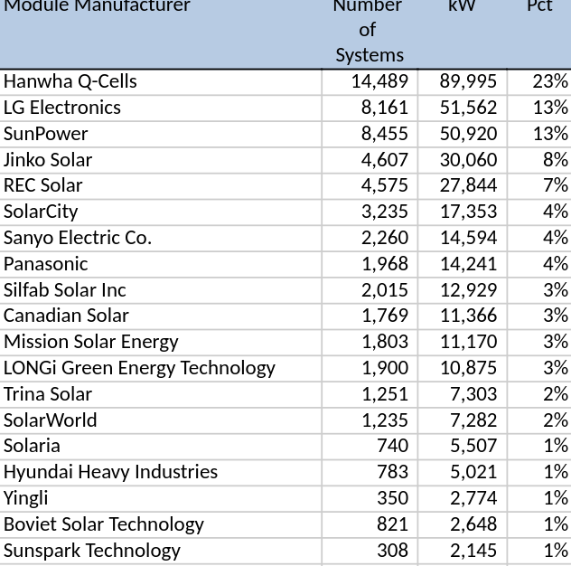 Number of Systems per Manufacturer.png