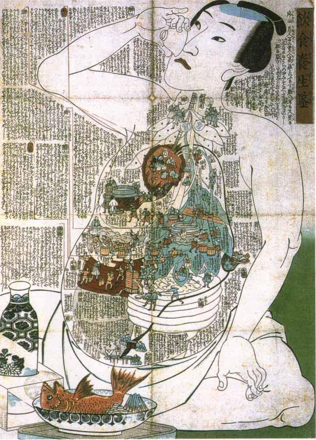 Utagawa, Internal Cosmos, 19th Century woodblock print.