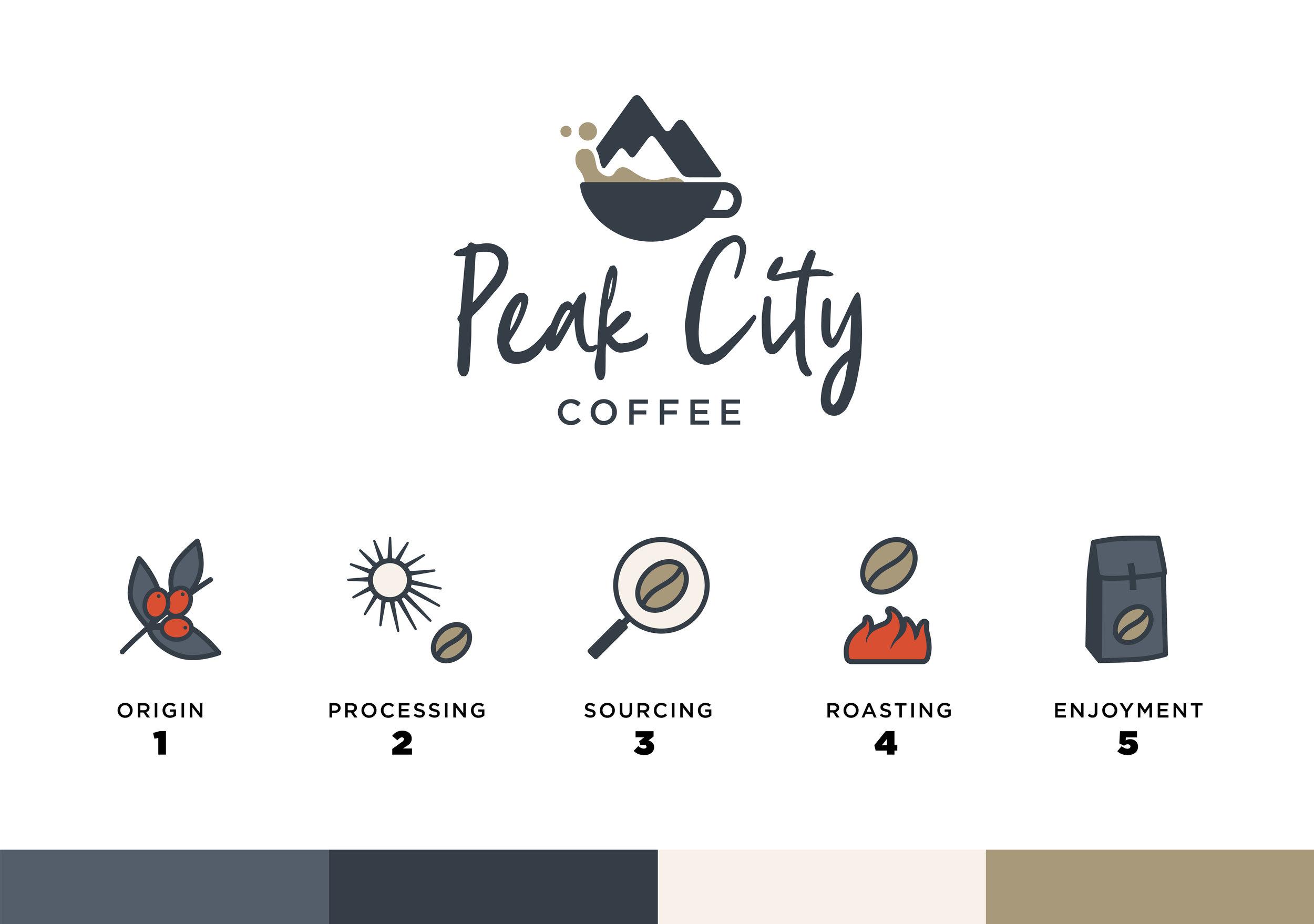 Peak City Coffee icons.jpg