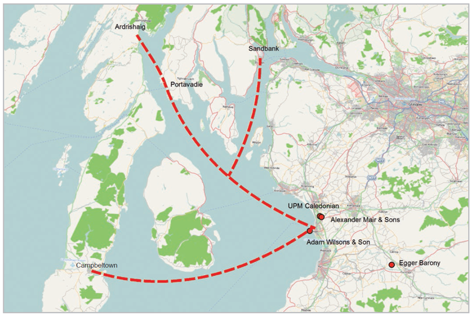 TimberLINK coastal shipping routes between Argyll and Ayrshire