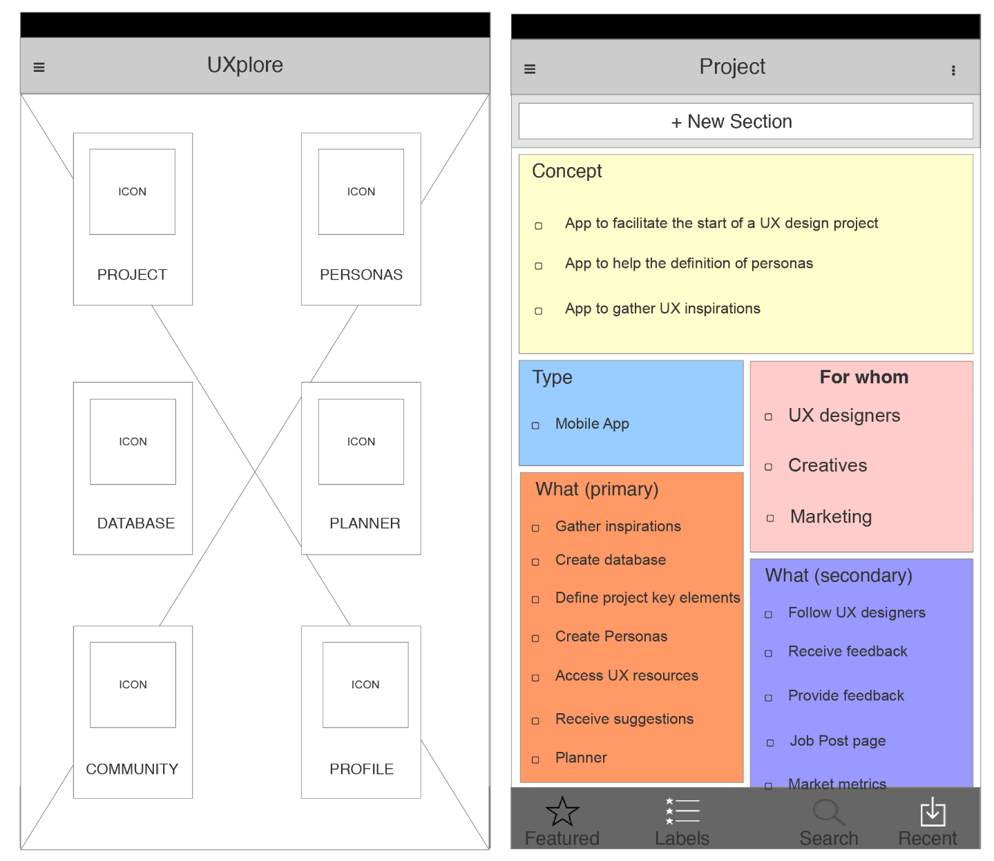 Wireframes (Axure)