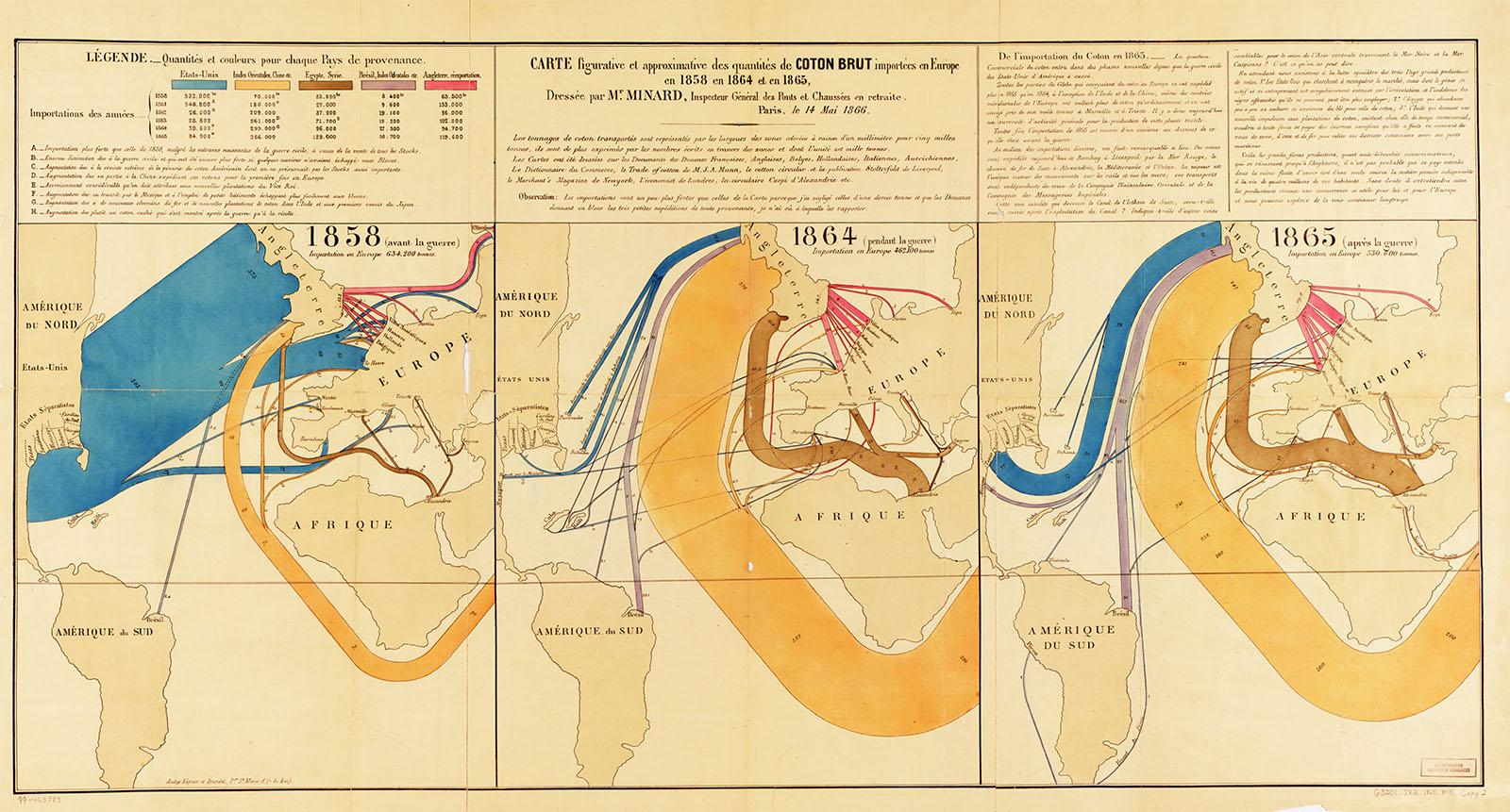 Map of European Cotton Imports during the American Civil War (Minard, 1866)
