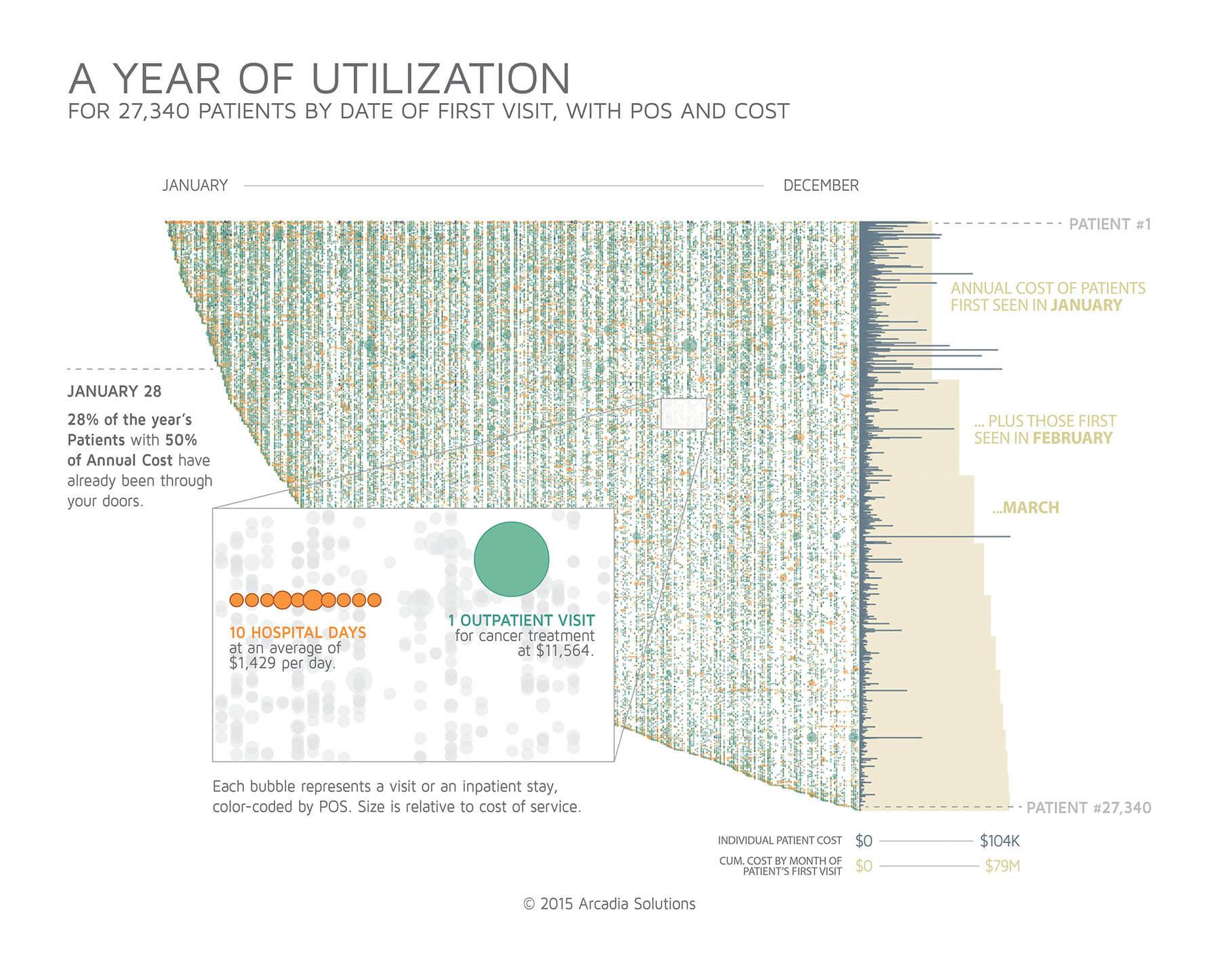 yearOfUtilization.jpg