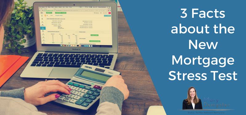 MD Blog - OSFI Stress Test