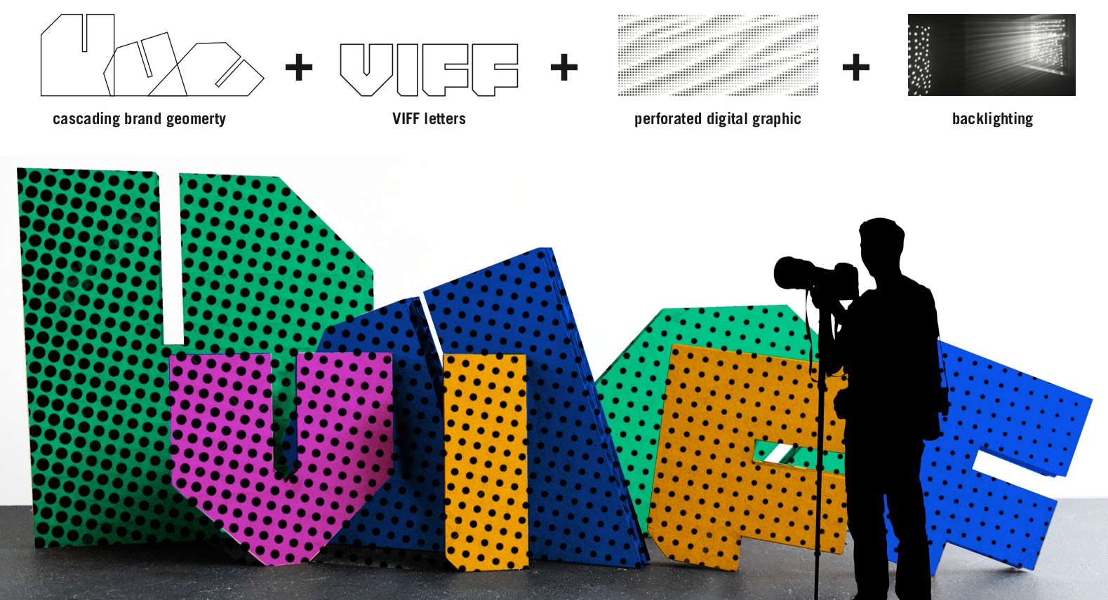 The installation brought together several of the brand themes and elements. At the core, it's a series of larger-than-life sized shapes reflecting the VIFF logo and brand identity. These huge shapes were perforated, in keeping with this year's pop-art theme, with a custom-scripted digital graphic.