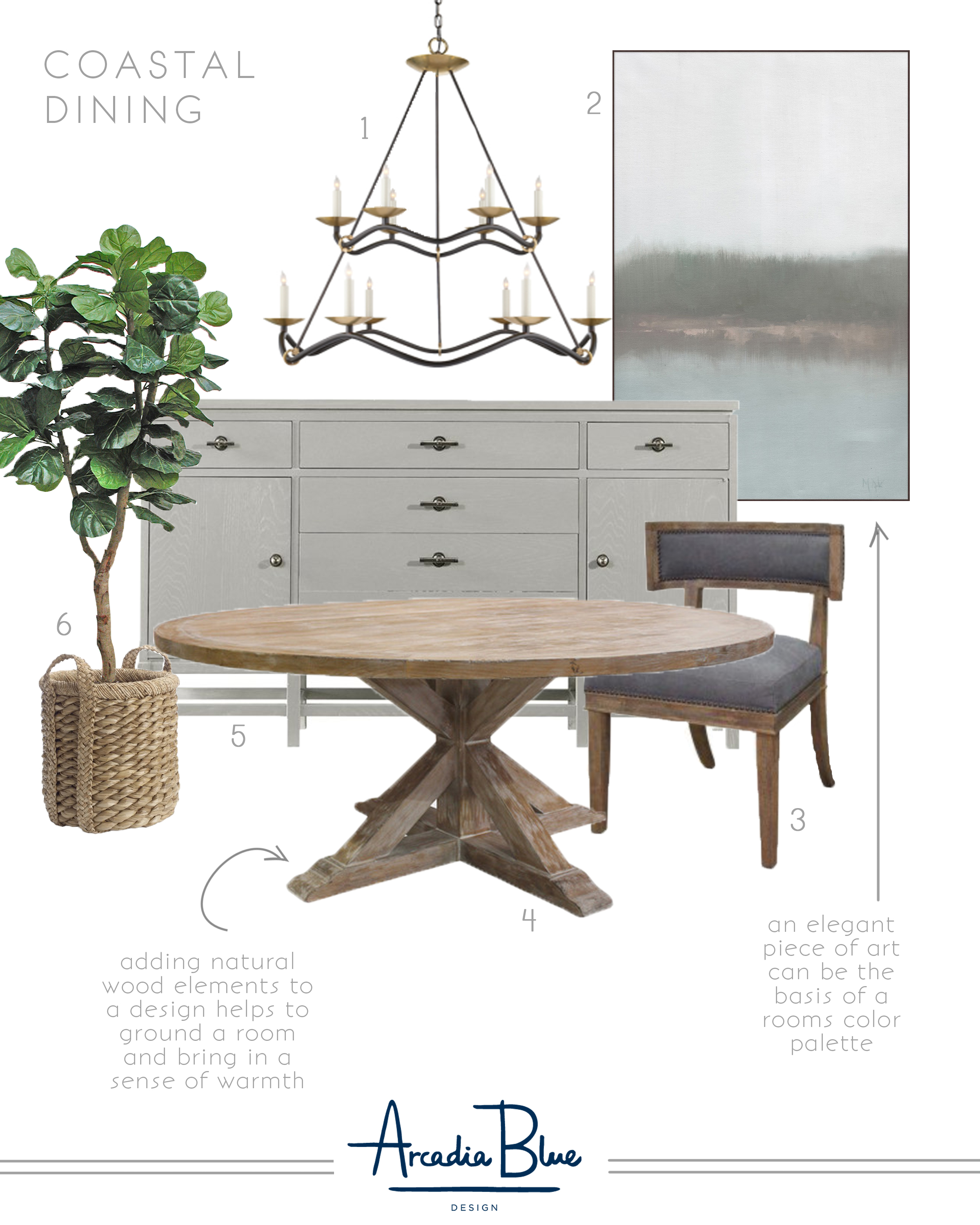 Arcadia Blue_Coastal Dining_Design Board