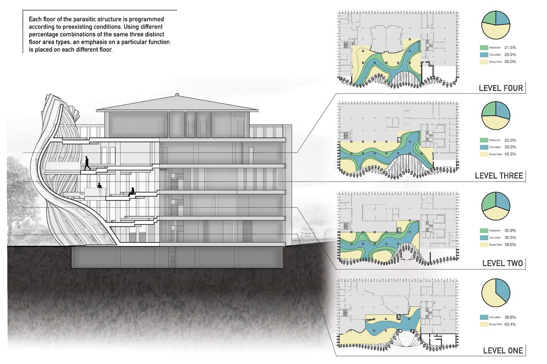 S16  Project 4:Parasite   Dan Cascaval (B.Arch 2020)