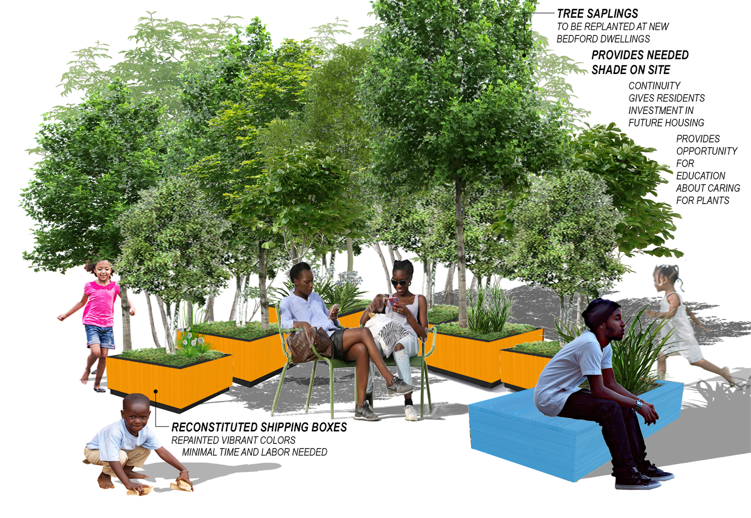 Image describing the proposed use of tree saplings to provide much-needed shade on the site and serve as a long-term investment in the neighborhood, as the saplings would be replanted as new housing develops.