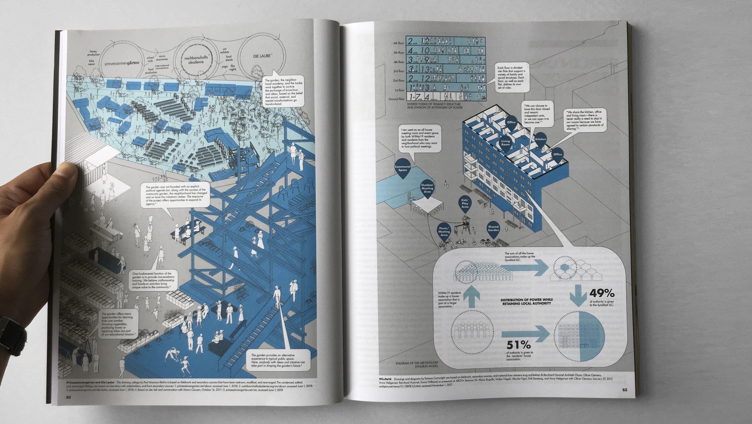 5_MUD_WORK19_An Atlas of Commoning by professor Stefan Gruber.jpg