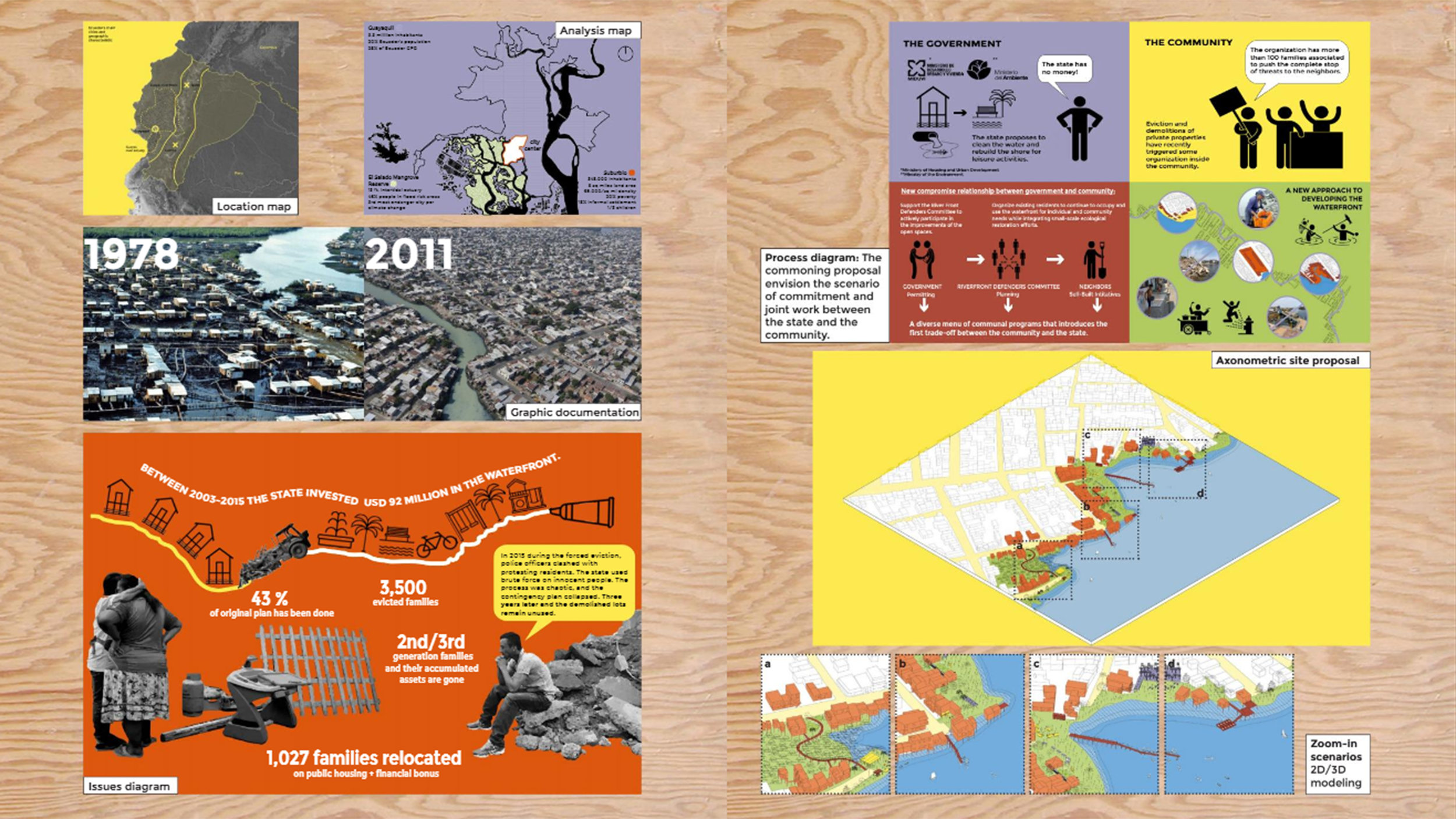 11_MUD_EXP_Paul Moscoso Rifrio Thesis_S19.jpg
