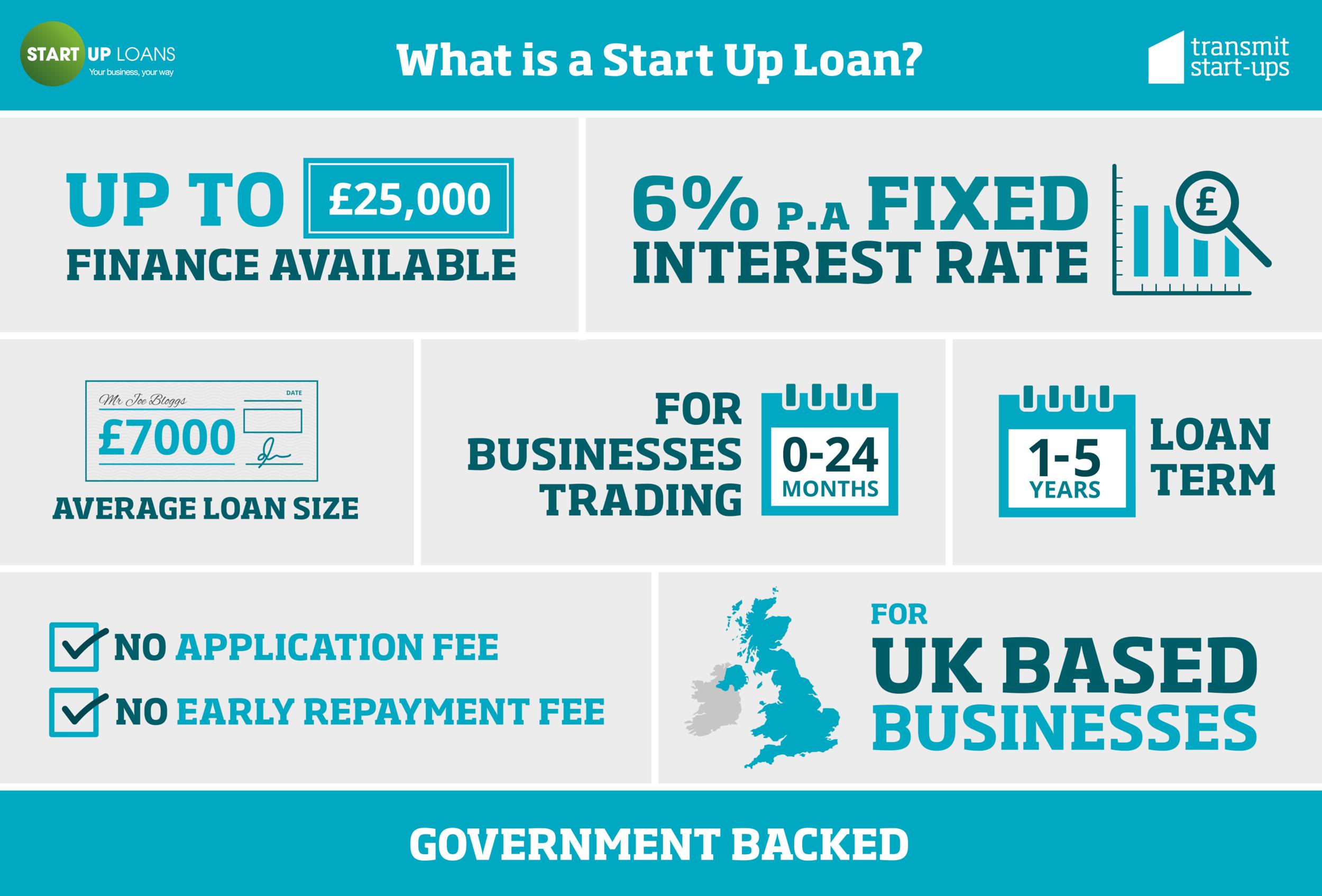Just-Entrepreneurs-Start-Up-Loan_UK.png