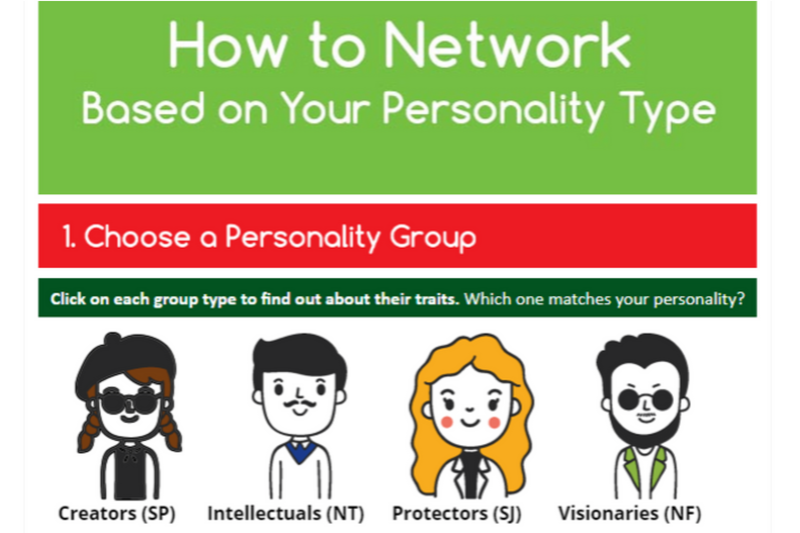 Researchers looked at the 16 personality types_ How to network based on your personality type.png