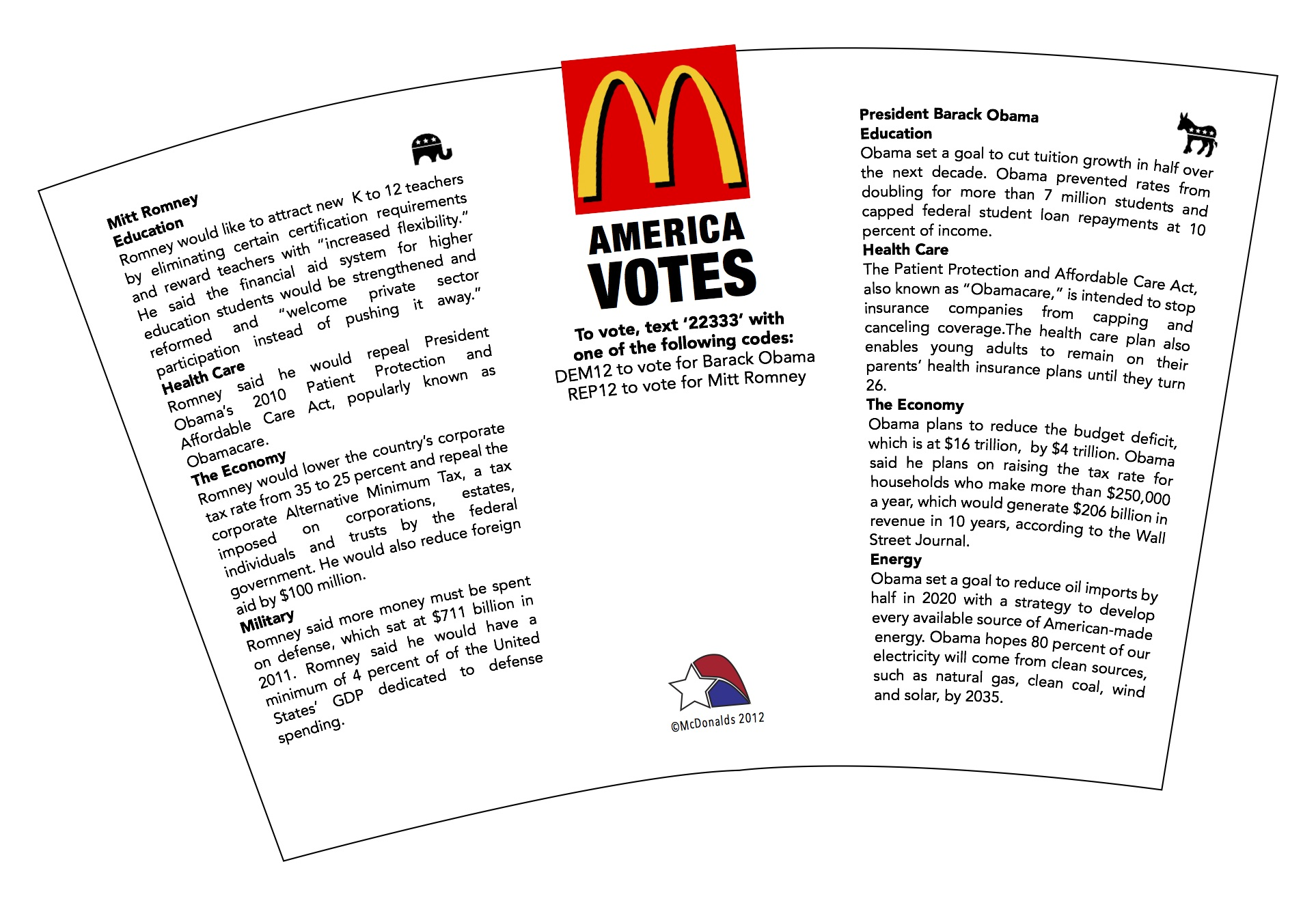 The information that would be contained on the fast food cup, giving them enough information to vote.